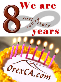 8 year anniversary of the OrexCA.com Company