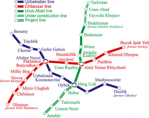 Map of Tashkent Subway