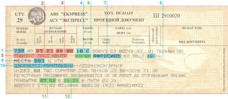 How to read information on the Uzbekistan train ticket